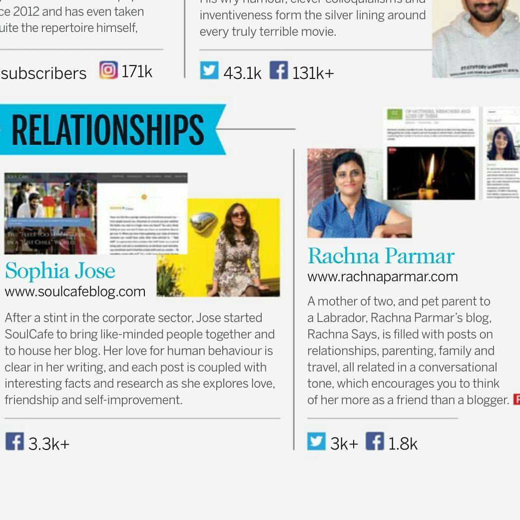 This blog won the 2013 Indian Blogger Awards - Relationships